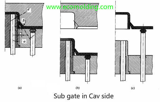 sub gate