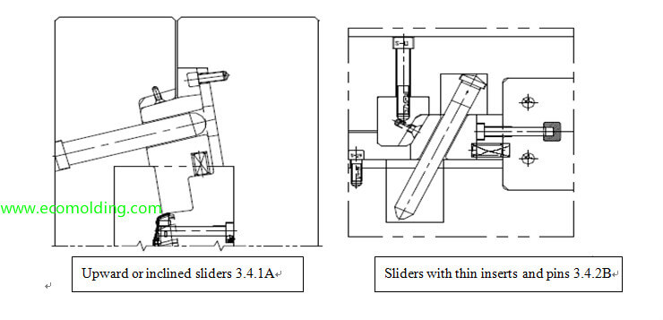injection mold slider with inserts and pins