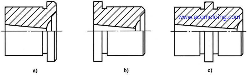 Injection mold sprue bush forms