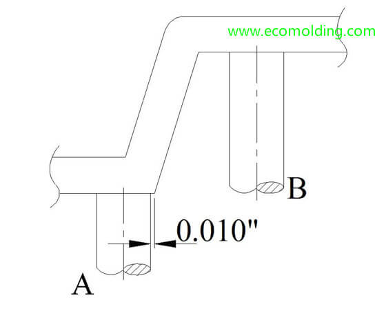 ejector pin position