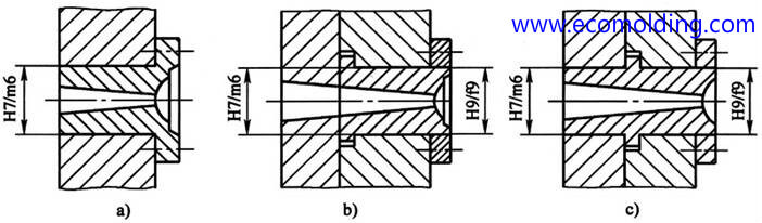 Injection Mold sprue bush fixation methods