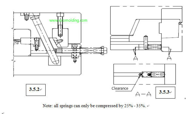 the spring design for injection mold sliders