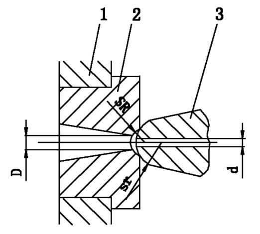 sprue radius for injection mold bush