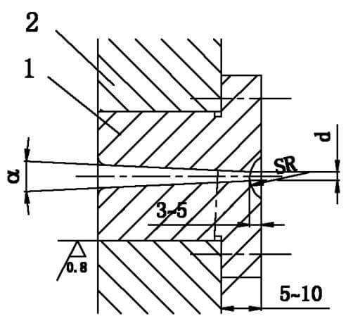 injection mold sprue bush design