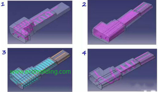 mold cooling channel